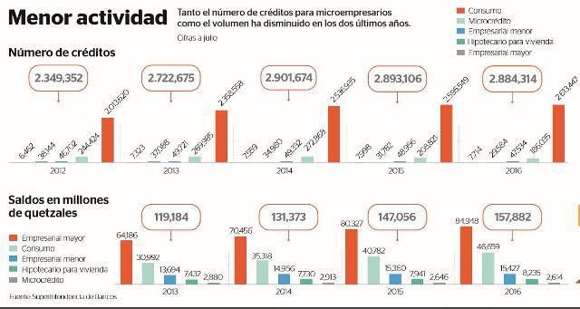 Infografía Prensa Libre/Esteban Arreola