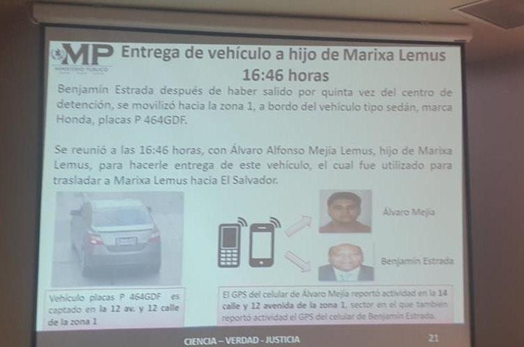 Estrada se reunió con el hijo de Lemus para entregarle el vehículo donde transportarían a La Patrona a El Salvador. (Foto Prensa Libre: MP)