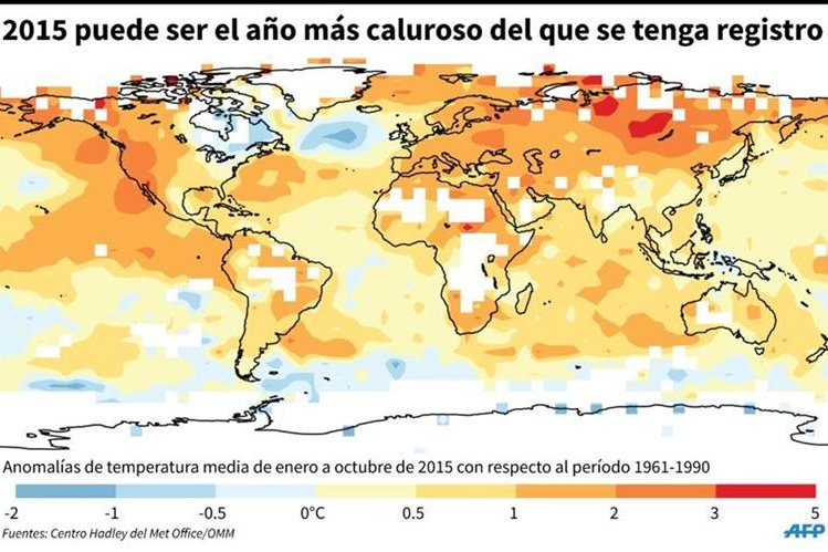 Estudio sobre la subida de la temperatura media del planeta en 2015.