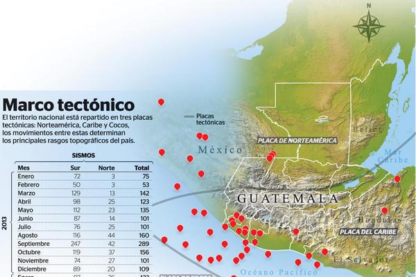 """<p>Marco tectónico de Guatemala. (Foto Prensa Libre)<br _mce_bogus=""""1""""></p>"""
