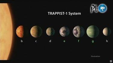 Siete planetas como la Tierra