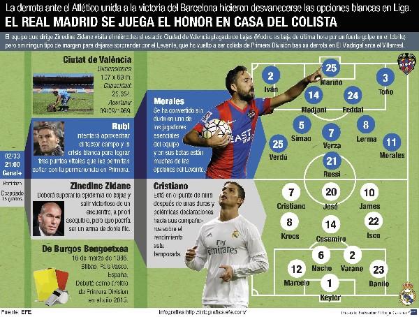 El Real Madrid buscará la victoria en su visita al Levante. (Foto Prensa Libre: EFE)