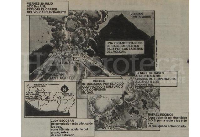 Ilustración que detallaba como fue la explosión que provocó la muerte de cuatro montañistas en 1990. (Foto: Hemeroteca PL)