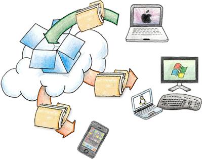 Todo tipo de archivos pueden guardarse en Dropbox, que ofrece almacenamiento gratuito con opción de expandirlo por medio de pagos mensuales. (Foto: Hemeroteca PL).