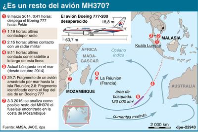 ¿Es un resto del avión MH370?