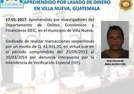 Ficha del detenido José Feliciano Bran Alonso, vinculado a acciones de lavado de dinero. (Foto Prensa Libre: Twitter)