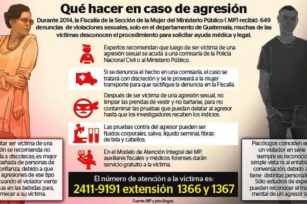 Infografía que hacer en caso de agresión sexual.