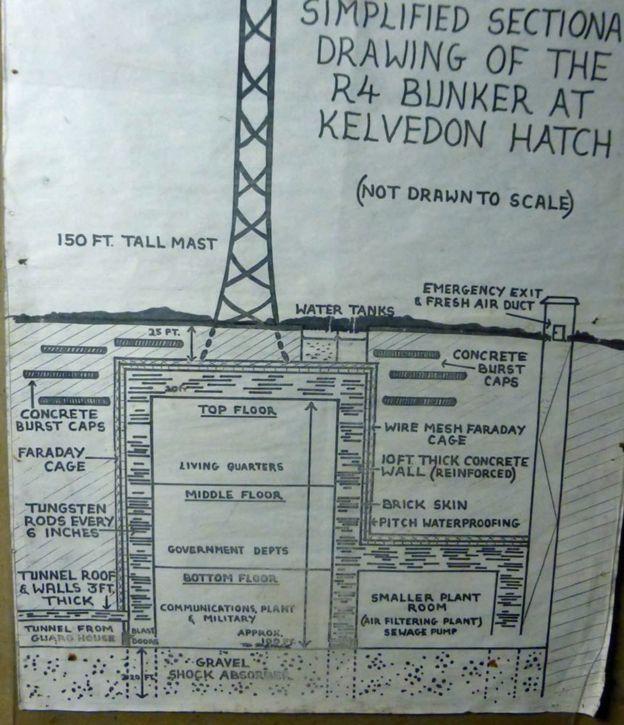 El pulso electromagnético producido por una explosión nuclear habría destruido los equipos eléctricos no protegidos por una malla de alambre.