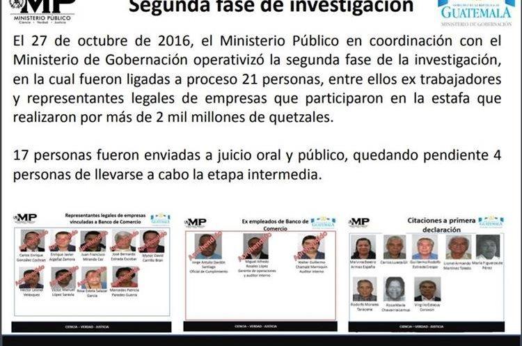 Datos de la segunda fase del proceso penal de Banco de Comercio. (Foto Prensa Libre: MP)