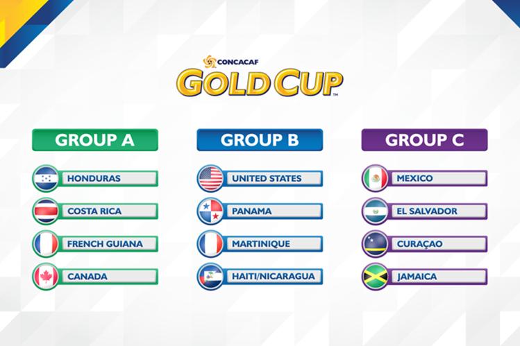 Así quedaron conformados los grupos para la Copa Oro 2017. (Foto Prensa Libre: Concacaf)