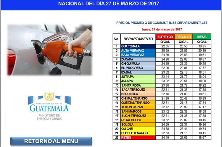 Precios promedio de combustibles al 27 de marzo de 2017. Fuente: Ministerio de Energía y Minas.