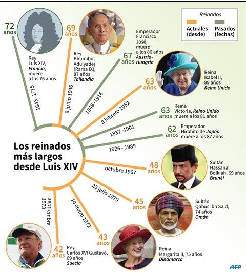 (Infografía: AFPES).