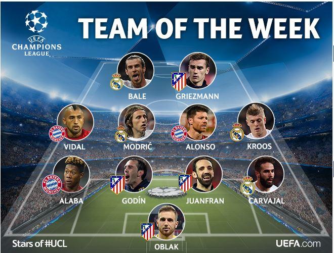 Gareth Bale encabeza el once de las semifinales de la Liga de Campeones de Europa. (Foto Prensa Libre: Uefa.com).