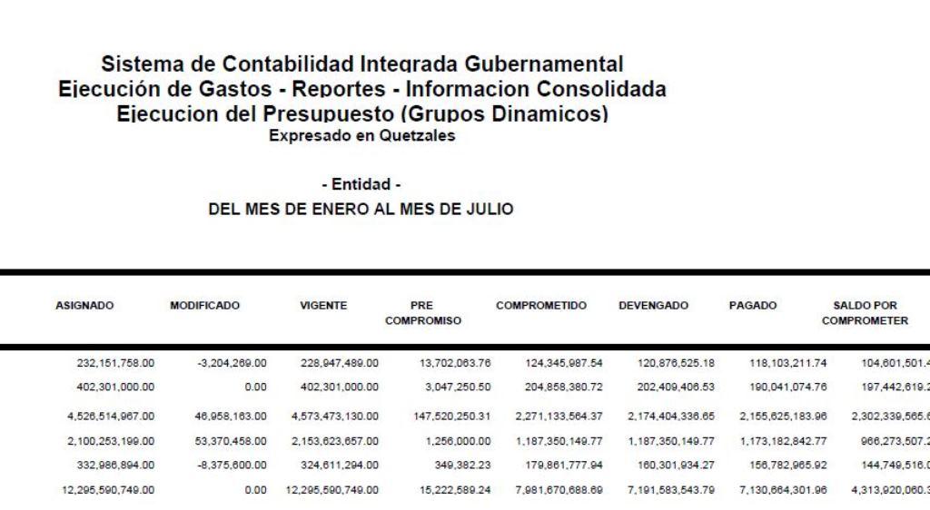 Pulse sobre la imagen para ver el reporte de la ejecución del gasto del estado.
