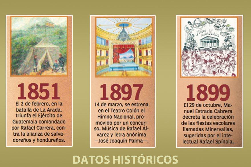Datos de la formación de la República de Guatemala. (Foto: Hemeroteca PL)