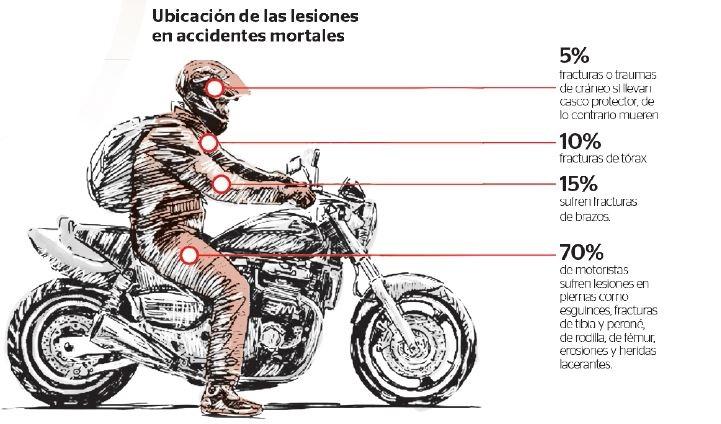 (Infografía Prensa Libre: Benildo Concogua)
