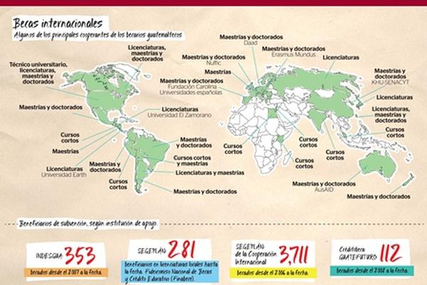 """<p>Son varios los países que otorgan becas a guatemaltecos. (Ilustración Prensa Libre: Kevin Ramírez)<br _mce_bogus=""""1""""></p>"""