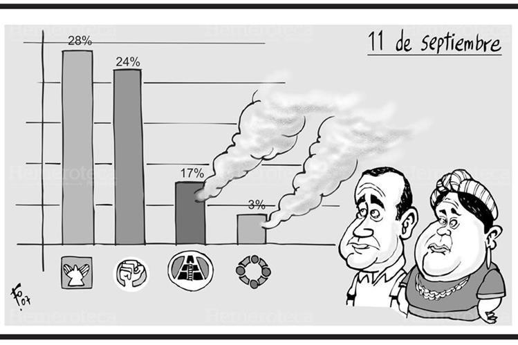 Caricatura de Fo del 11 de septiembre de 2002 en relación a las candidaturas de Giammattei y Menchú. (Foto: Hemeroteca PL)