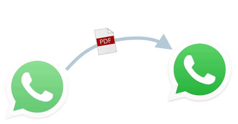 El envío de archivos Word y PDF vía WhatsApp puede ser utilizado con fines maliciosos. Debe desconfiarse de los documentos que son enviados por desconocidos. (Foto: Hemeroteca PL).