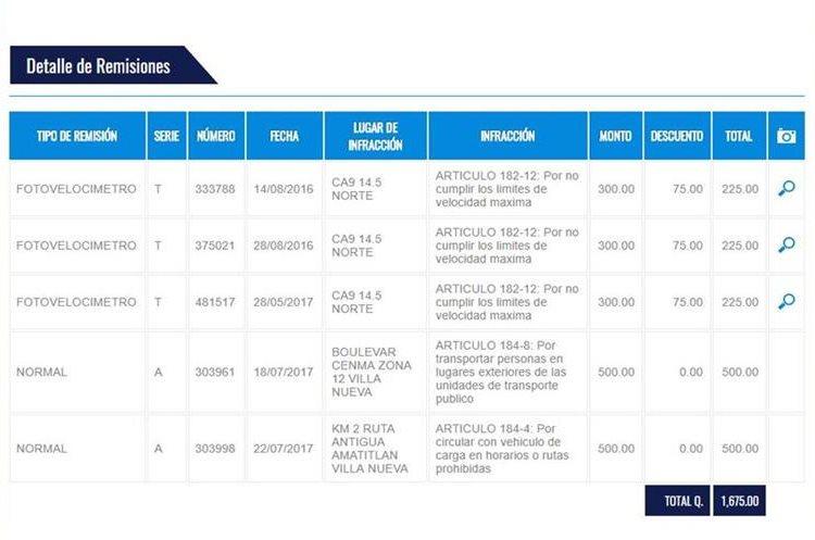 Detalles de las multas al autobús extraurbano placas C-879BDL. (Foto Prensa Libre: PMT de Villa Nueva).