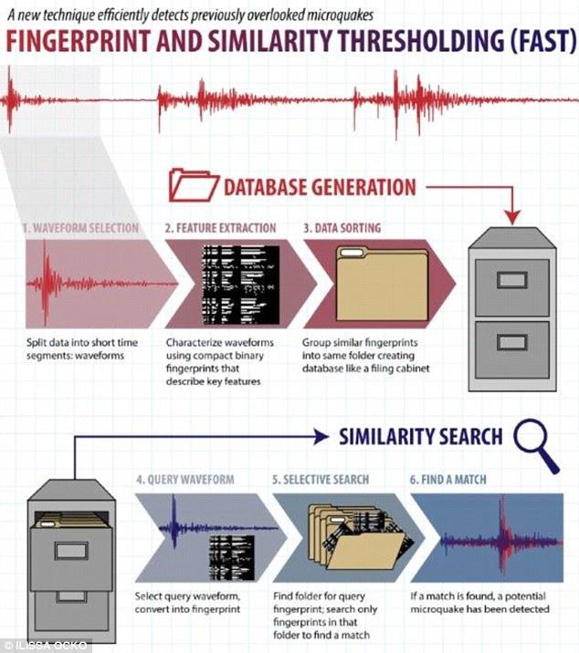 Documento de la Universidad de Stanford en el que se explica cómo funciona el método FAST (Foto Prensa Libre: Universidad de Stanford).