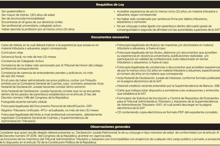 Los profesionales postulantes para conformar el tribunal aduanero y el tributario deberán cumplir con estos requisitos y documentación.(Foto, Prensa Libre: SAT)
