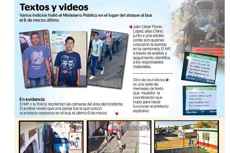Un teléfono reveló la logística que el grupo de pandilleros utilizó para llevar a cabo el atentado. (Infografía Prensa Libre: Kevin Arreola)