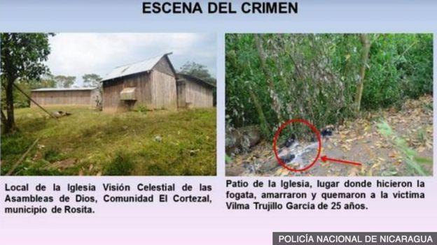 POLICÍA NACIONAL DE NICARAGUA
