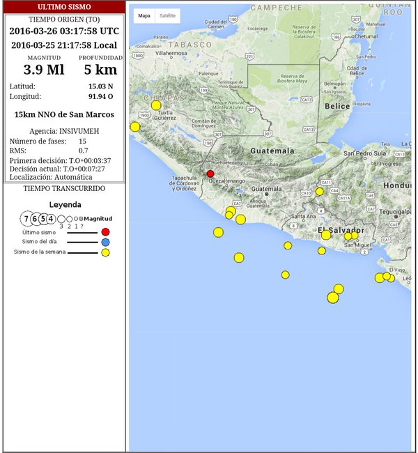 Reporte preliminar del sismo que tuvo epicentro en San Marcos. (Foto Prensa Libre: Conred)
