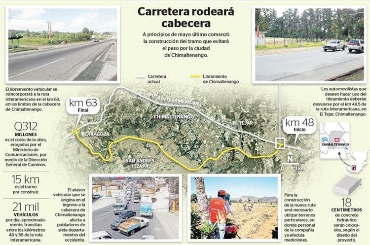El libramiento de Chimaltenango será una carretera que rodeará dos municipios hasta conectar con Zaragoza. (Foto PrensaLibre: Hemeroteca PL)