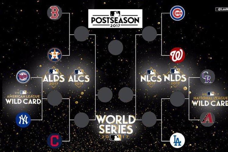 Así quedaron las llaves de postemporada de las Grandes Ligas. (Foto Prensa Libre: Twitter @LasMayores)