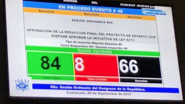 Tablero refleja cómo quedó la votación para aprobar reformas. (Foto Prensa Libre: La Red)