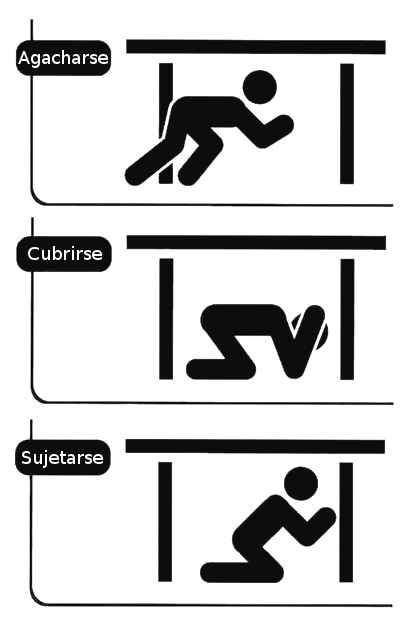 Qu hacer en caso de un temblor o terremoto - Que hay que hacer para alquilar un piso ...
