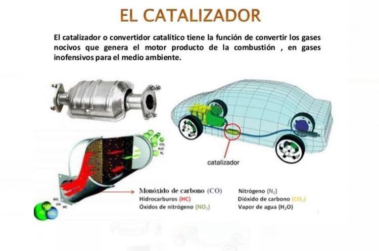 Ejemplo de dónde se localiza el catalizador en los vehículos para reducir contaminación. (Foto Prensa Libre: internet)