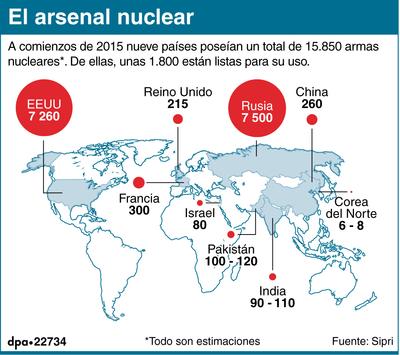 Mapa mundial con el arsenal nuclear en posesión de las potencias atómicas
