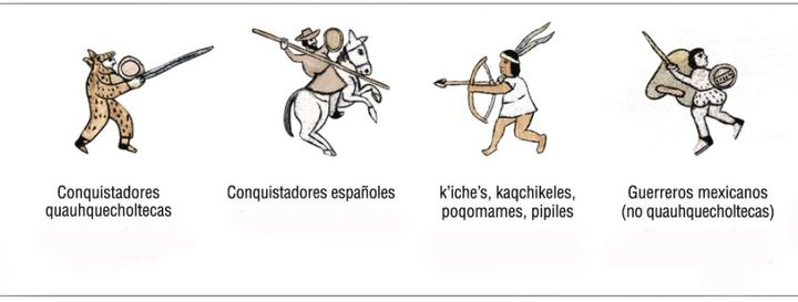 "Pictogramas del ""Lienzo de Quauhquechollan"". (Fotos: Universidad Francisco Marroquín)."