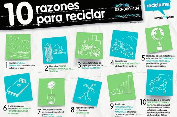 Infografía sobre las 10 razones para reciclar, tomado de reciclame.net