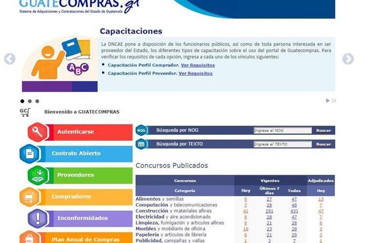 Durante los primeros 45 días del año las compras directas prevalecen en las adquisiciones del Estado, de acuerdo al informe de Guatecompras. (Foto Prensa Libre: Guatecompras)