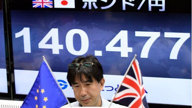 Una de las consecuencias de la victoria del Brexit fue el desplome de la libra y la apreciación del yen. EPA