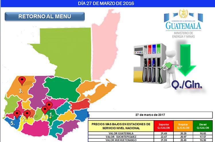 Departamentos con los combustibles a precios más bajos al 27 de marzo de 2017. Fuente: Ministerio de Energía y Minas