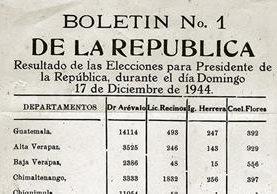 Boletín oficial emitido el primer día de las elecciones de 1944 mostrando la ventaja superior del Dr. Arévalo frente a los otros candidatos. (Foto: Hemeroteca PL)