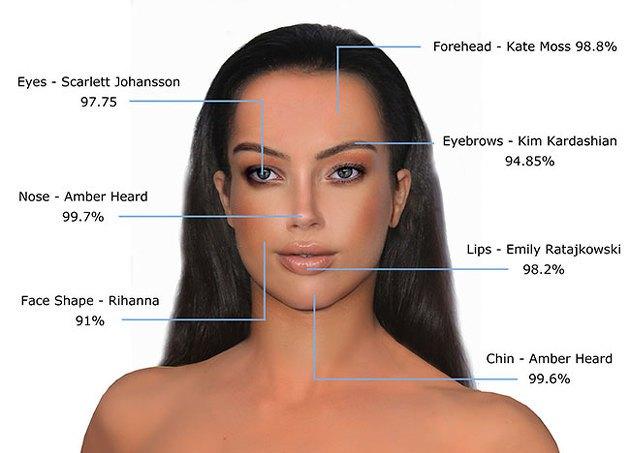 """El rostro """"perfecto"""" combina rasgos faciales de varias celebridades. (Foto Prensa Libre: Servicios)"""