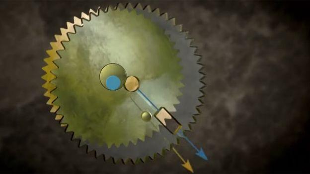Un mecanismo más complejo para lidiar con los caprichos de la Luna.
