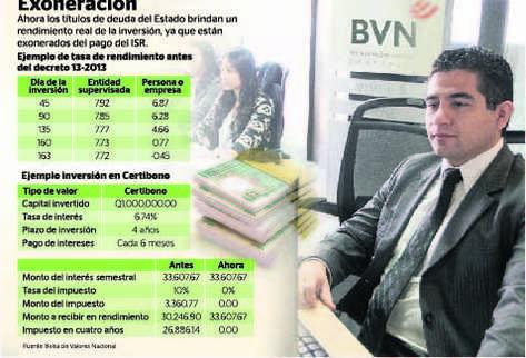 Bonos estatales exonerados.