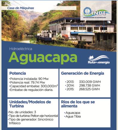 Perfil de Aguacapa (Foto Prensa Libre: INDE)