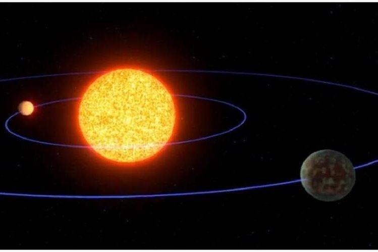 <em>Los planetas giran al rededor del Sol.</em>