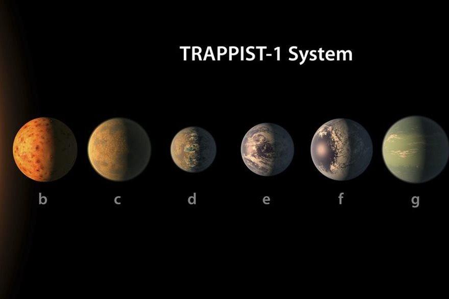Ilustración de la NASA que muestra el sistema planetario descubierto. (Foto Prensa Libre: AP)