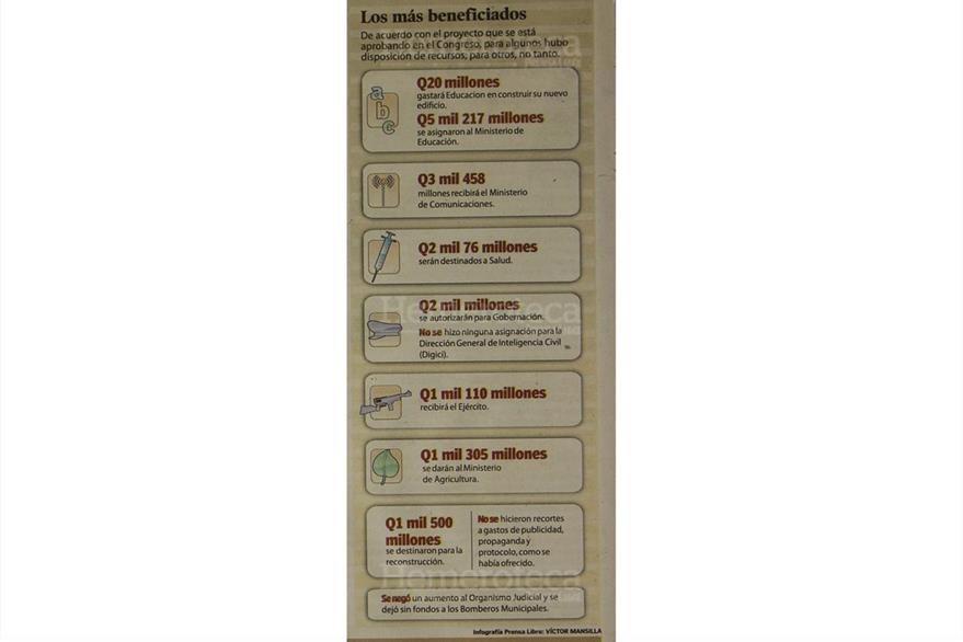 Algunas asignaciones por cartera en el presuesto de 2006. (Foto: Hemeroteca PL)