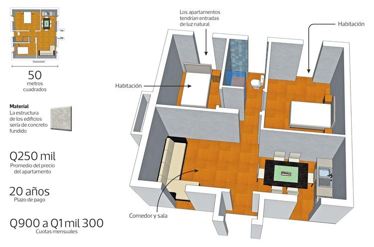 El Ministerio de Comunicaciones tiene previsto que los apartamentos para familias afectadas de Jesús de la Buena Esperanza sean de 50 metros cuadrados. (Foto Prensa Libre: Esteban Arreola)