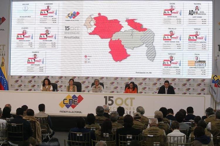 Consejo Nacional Electoral mientras participan en el anuncio de resultados oficiales de las elecciones regionales. (Foto Prensa Libre: EFE)